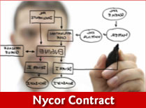 Nycor Contract